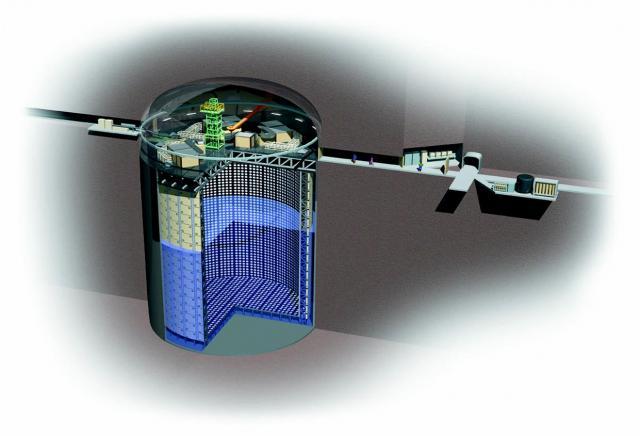 Fig. 3: Super-Kamiokande Detector