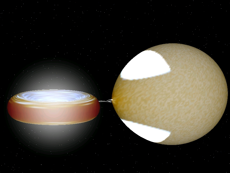 Figure 2: Another configuration of progenitor systems: a very heavy white dwarf (left, but too small to be seen) and a main-sequence star (right). The accretion disk around the white dwarf is rather bright because the mass accretion rate is quite high in this case. U Scorpii is an example. The mass of the white dwarf is so heavy as 1.37 times the mass of the Sun, very close to the Chandrasekhar mass limit. The distance between the two stars is rather short compared with the distance in Figure 1, about one tenth to one hundredth.