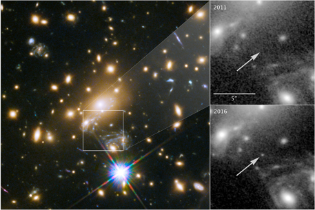 Figure 1: Icarus capture by the Hubble Space Telescope. The left image shows galaxy cluster MACS J1149+2223 and the position of Icarus. The top right image shows how Icarus was not visible in 2011, and became visible in 2016. (Credit: NASA/ESA/P. Kelly)