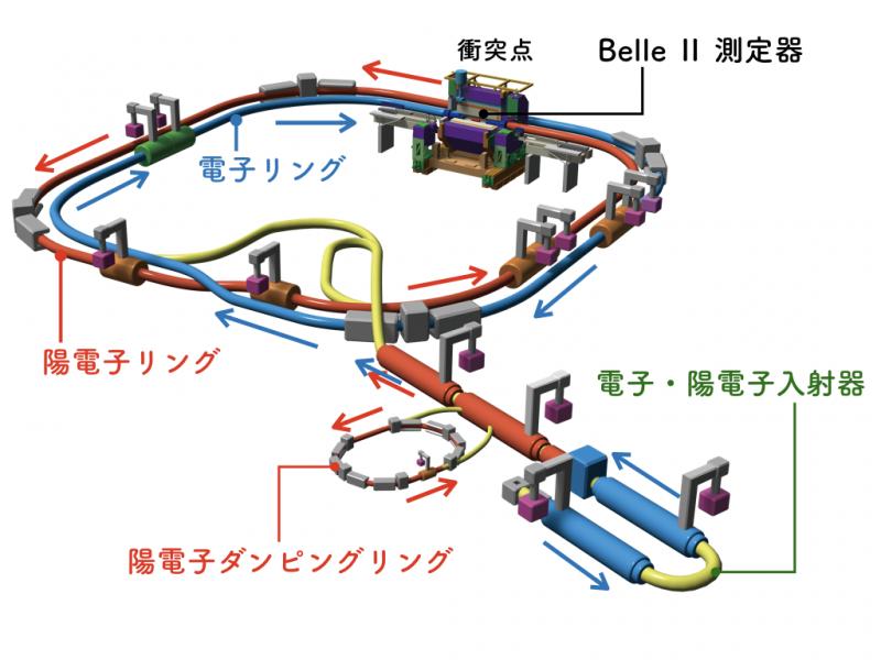 Belle II 実験のシリコンバーテ...
