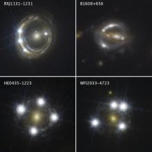 重力レンズ効果を用いた新たな手法による宇宙膨張率の測定