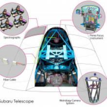 Successful engineering trial of Metrology Camera at Subaru Telescope